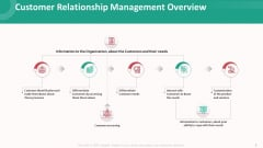 Customer Relationship Management Overview Introduction PDF