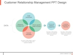 Customer Relationship Management Ppt Design