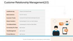 Customer Relationship Management Ppt Gallery Visuals PDF