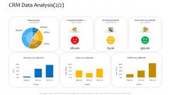 Customer Relationship Management Procedure CRM Data Analysis Activities Rules PDF