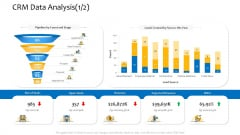 Customer Relationship Management Procedure CRM Data Analysis Need Analysis Brochure PDF