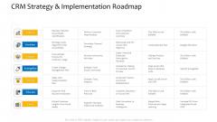 Customer Relationship Management Procedure CRM Strategy Implementation Roadmap Information PDF