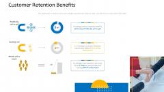 Customer Relationship Management Procedure Customer Retention Benefits Introduction PDF