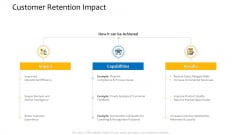 Customer Relationship Management Procedure Customer Retention Impact Themes PDF