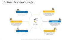 Customer Relationship Management Procedure Customer Retention Strategies Clipart PDF