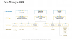 Customer Relationship Management Procedure Data Mining In CRM Ppt Infographic Template Skills PDF