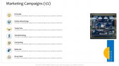 Customer Relationship Management Procedure Marketing Campaigns Advertising Ideas PDF