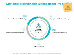 Customer Relationship Management Process Ppt PowerPoint Presentation Gallery Objects