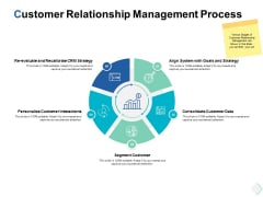 Customer Relationship Management Process Ppt PowerPoint Presentation Show Templates