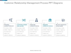 Customer Relationship Management Process Ppt PowerPoint Presentation Template
