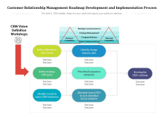 Customer Relationship Management Roadmap Development And Implementation Process Ppt PowerPoint Presentation Icon Model PDF