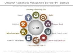 Customer Relationship Management Service Ppt Example