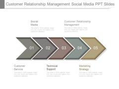 Customer Relationship Management Social Media Ppt Slides