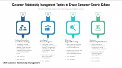 Customer Relationship Management Tactics To Create Consumer Centric Culture Ppt PowerPoint Presentation Visual Aids Example File PDF