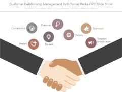 Customer Relationship Management With Social Media Ppt Slide Show