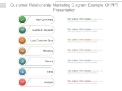 Customer Relationship Marketing Diagram Example Of Ppt Presentation