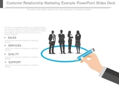 Customer Relationship Marketing Example Powerpoint Slides Deck