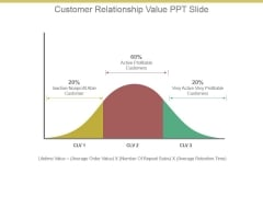 Customer Relationship Value Ppt Slide