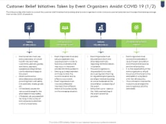 Customer Relief Initiatives Taken By Event Organizers Amidst Covid 19 Safety Icons PDF