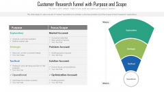Customer Research Funnel With Purpose And Scope Ppt PowerPoint Presentation Styles Graphics Pictures PDF