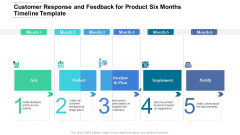 Customer Response And Feedback For Product Six Months Timeline Template Ideas