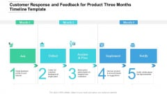 Customer Response And Feedback For Product Three Months Timeline Template Themes