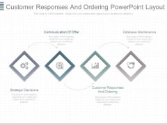 Customer Responses And Ordering Powerpoint Layout