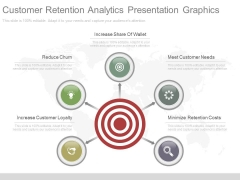 Customer Retention Analytics Presentation Graphics