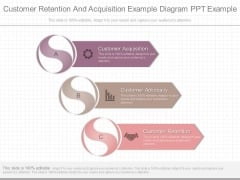 Customer Retention And Acquisition Example Diagram Ppt Example