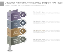Customer Retention And Advocacy Diagram Ppt Ideas