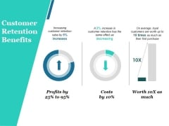 Customer Retention Benefits Ppt PowerPoint Presentation File Guide