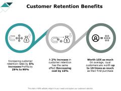 Customer Retention Benefits Ppt PowerPoint Presentation Gallery Graphics Design