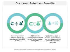 Customer Retention Benefits Ppt Powerpoint Presentation Gallery Guide