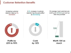 Customer Retention Benefits Ppt PowerPoint Presentation Icon Shapes