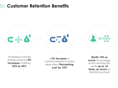 Customer Retention Benefits Ppt PowerPoint Presentation Infographics Pictures
