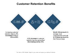 Customer Retention Benefits Ppt PowerPoint Presentation Slides Grid