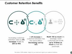 Customer Retention Benefits Ppt Powerpoint Presentation Visual Aids Slides