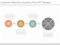Customer Retention Business Plan Ppt Sample