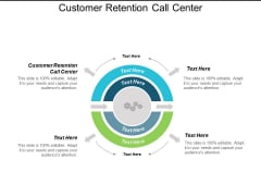Customer Retention Call Center Ppt Powerpoint Presentation Summary Demonstration Cpb