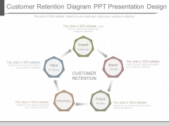 Customer Retention Diagram Ppt Presentation Design