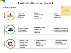 Customer Retention Impact Ppt PowerPoint Presentation File Templates