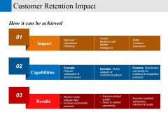 Customer Retention Impact Ppt PowerPoint Presentation Pictures Diagrams