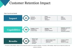 Customer Retention Impact Ppt PowerPoint Presentation Slides Example Introduction