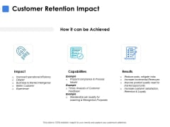 Customer Retention Impact Ppt PowerPoint Presentation Slides Icon