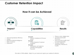 Customer Retention Impact Ppt Powerpoint Presentation Styles Introduction
