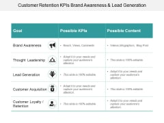 Customer Retention Kpis Brand Awareness And Lead Generation Ppt PowerPoint Presentation Outline Information