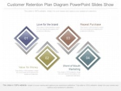 Customer Retention Plan Diagram Powerpoint Slides Show