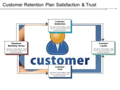 Customer Retention Plan Satisfaction And Trust Ppt PowerPoint Presentation Infographic Template Templates