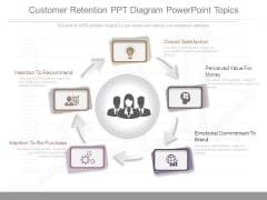 Customer Retention Ppt Diagram Powerpoint Topics