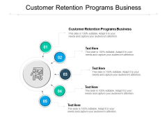 Customer Retention Programs Business Ppt PowerPoint Presentation Pictures Microsoft Cpb Pdf